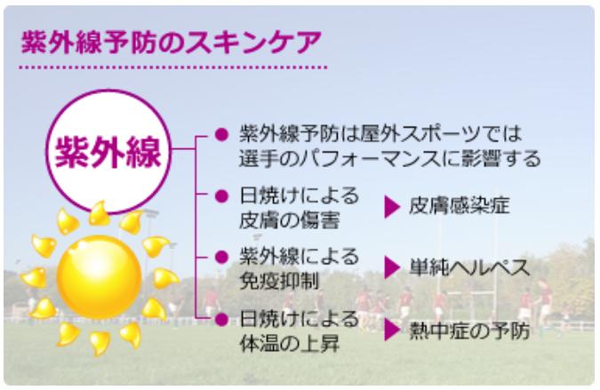 紫外線予防のスキンケア